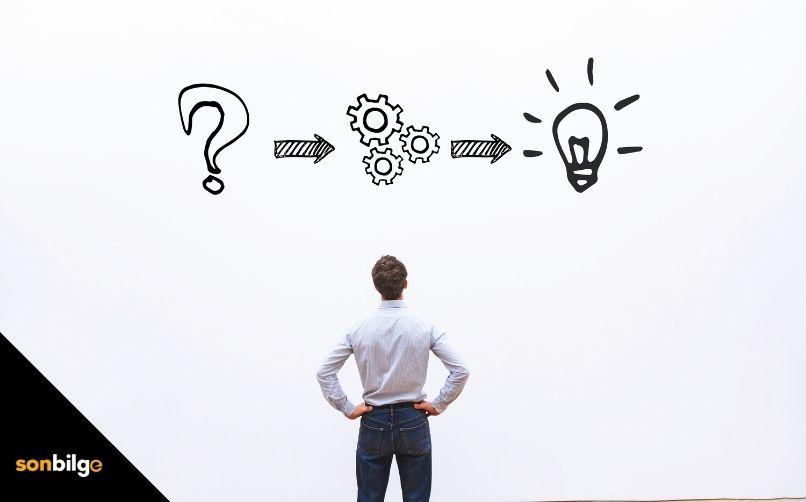 Sorun bulma ve çözme