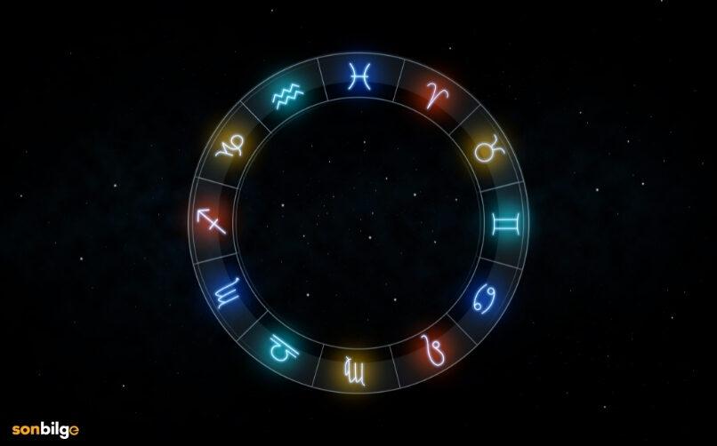 Astrolojinin Tanımı