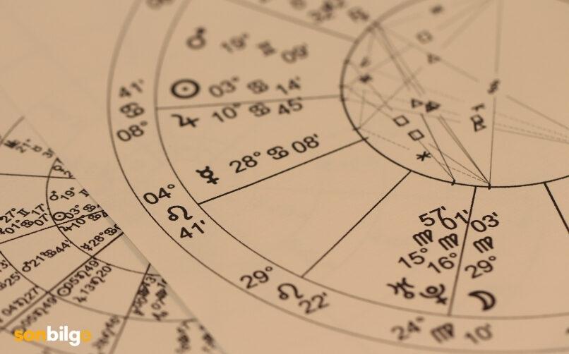 Astroloji Türleri