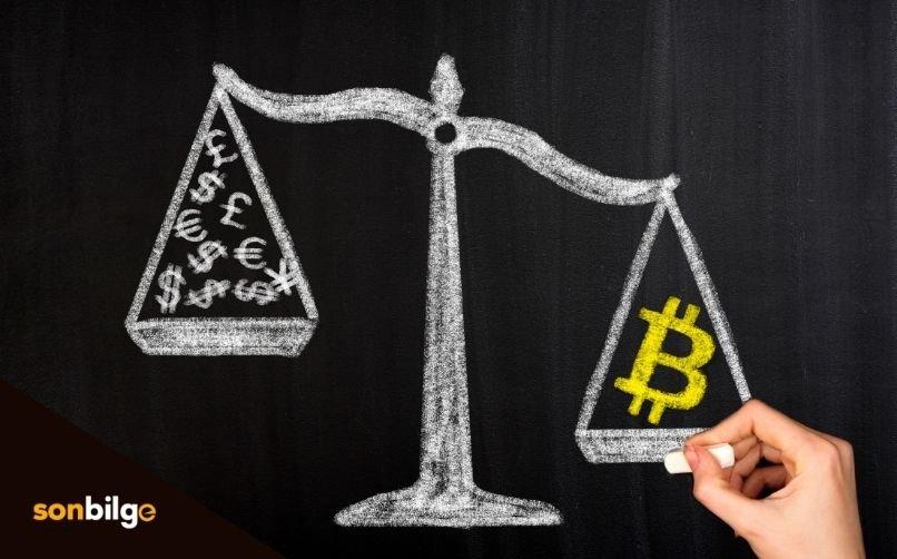 Bitcoin Dominance Neden Yükselir?