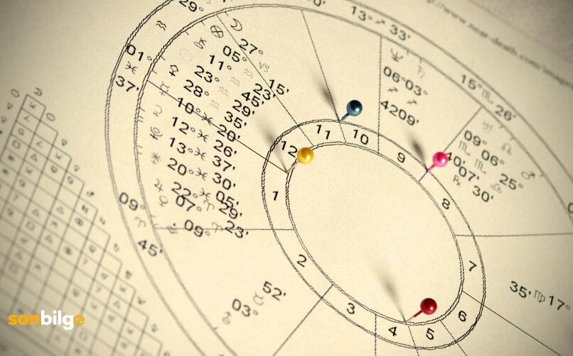 Elementlerin Doğum Haritalarına Etkileri Nelerdir?
